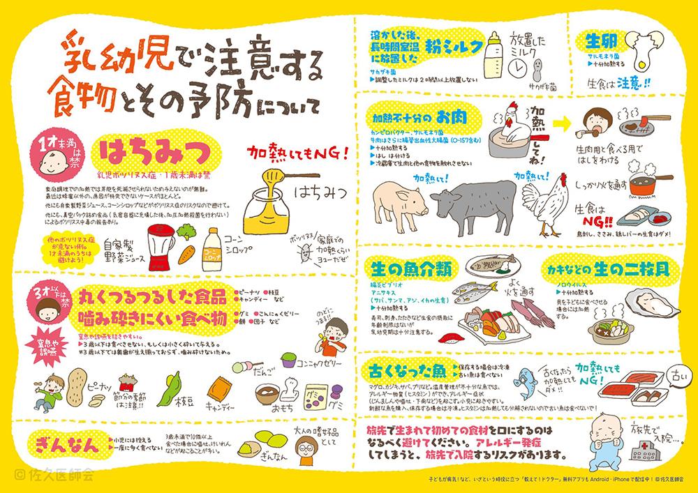 乳幼児が注意する食べ物とその予防